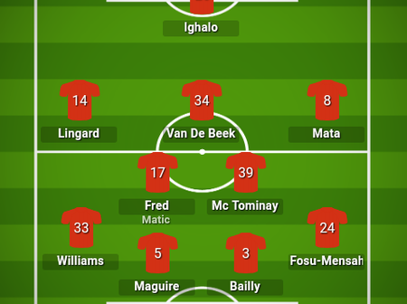 Manchester United Possible Starting IX Against Brighton In The Carabao Cup 4th Round Play Offs