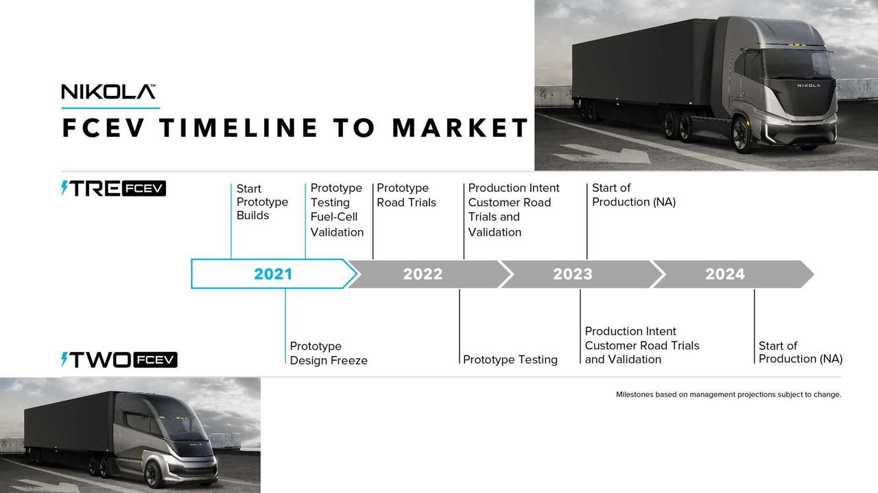 FuelCell Energy - Nikola Reveals Timeline To Market For Two And Tre Fuel Cell Trucks