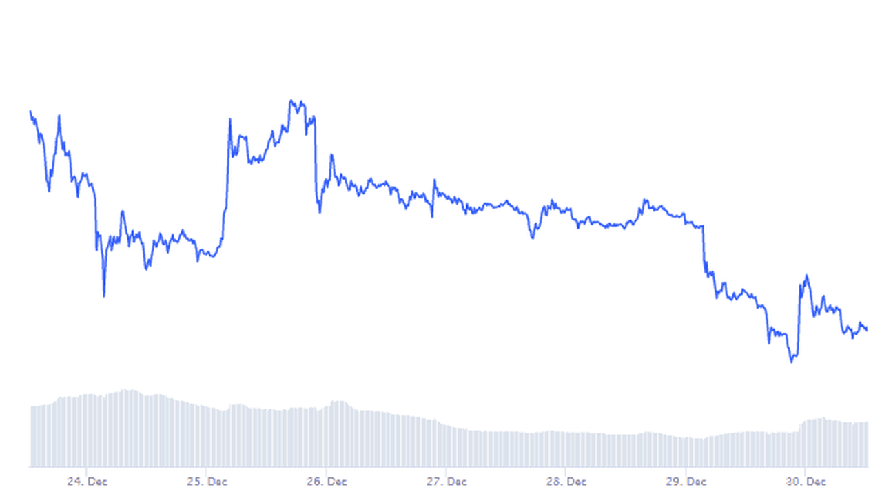 Litecoin – XRP's Spot On The Top Is Now In Danger As Litecoin's Market Cap Briefly Takes Over The Asset