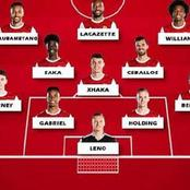 Arsenal Vs Wolves : This Is How Arsenal Could Lineup Against Wolves On Sunday
