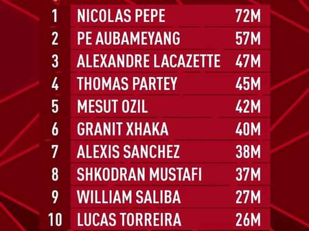 How Did They Fare? Arsenal's Most Expensive Signings Of All Time