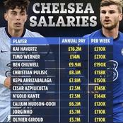 Pulisic Is No Longer The Highest Paid Chelsea Player, See the Current List of The Highest Earners