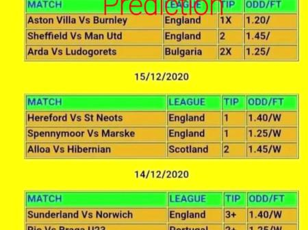 Expertly Analyst Matches to Win Huge Amount of Money