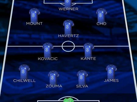 Chelsea Possible Lineup Against Manchester United On Saturday (24/10/2020) At Old Trafford
