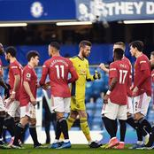 REVEALED: Manchester United's available squad to face Man City