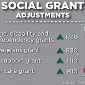 Social grand adjustment money. (Check Out)
