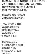 Ramatau High School in Limpopo have 99% Matric 2020 pass rate