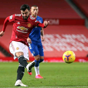 Manchester United Star Player Bruno Fernandes reacts as he wins Another Award at Man United
