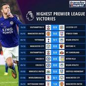 The Biggest Premier League Victories