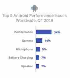 Daftar Lengkap HP Android yang Paling Gampang Rusak (87286)