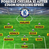 See how Chelsea could line up next season after spending £260million next summer.