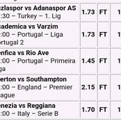 Bank on these Best Football Matches and Win Massively Tonight