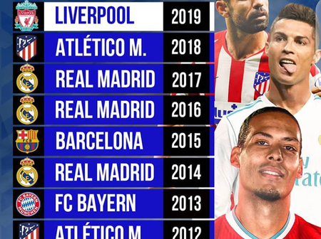 UEFA Super Cup Winners Over The Last Decade.