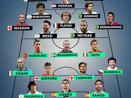 Check Out Free Kick Best Takers Xi And Penalty Best Takers Xi For Each Position