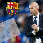 Check out Real Madrid Manager's Impressive Record against Barca in the Clasico
