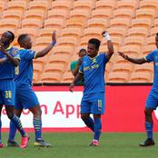 Mamelodi Sundowns Is Going to Lift CAF Champions League Title For 2020/2021 - OPINION
