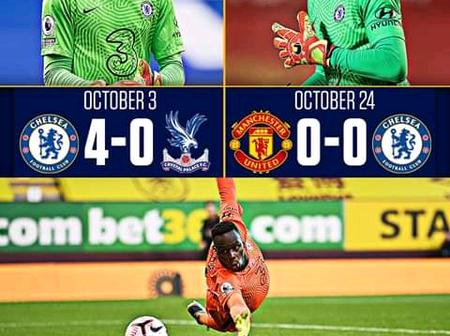 Chelsea's Goalkeeper, Mendy is On Course to Break the Record Set By Petr Cech and Van Der Sar.