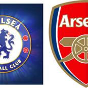 Who qualifies for Europe if Chelsea and/or Arsenal win UCL and/or UEL without making EPL top 4?