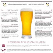 See What Happens To Your Body 24 Hours After Drinking Beer (See Photos)