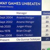 Before You Criticize Man Utd Coach Solskjaer, Have You Seen Arsenal's Record His Team Could Surpass?