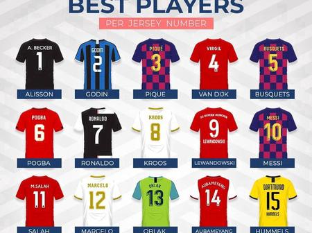 Opinion: Top 15 Best European Players Arranged According To Their Jersey Numbers