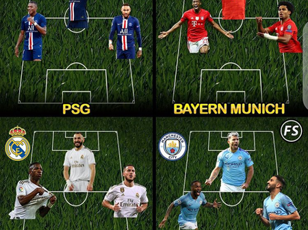 Between Bayern Munich, PSG, Real Madrid, And Manchester City, Which Team Has The Best Forward?
