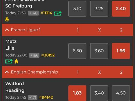 Win again for the Eighth time with these Fixed 100% Soccer Predictions Tonight