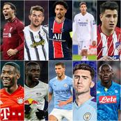 Dias JoinsTop 10 Most Valuable Central-Backs In The World