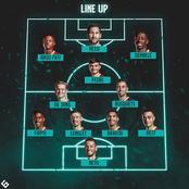 Barcelona Possible Lineup Against Osasuna On 29/11/2020
