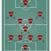 Deadly XI; Check Out This Liverpool's Indestructible XI For This Season.