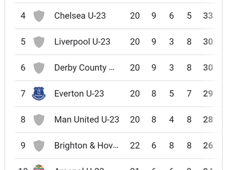 After Chelsea Won 3-1 & Arsenal Won 3-2, This Is How The PL (2) Table Looks Like