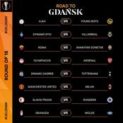 Europa League round of 16 Draws: Manchester United vs Ac Milan as Arsenal Draws olympiacos