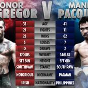 Manny Pacquiao's fight with Conor McGregor comes up in 2021