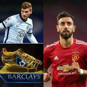 Check Out Where Bruno Fernandes And Timo Werner Are On The EPL Updated Top Scorers Table