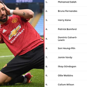 After Bruno Fernandes Scored, This Is How The EPL Golden Boot Table Looks Like