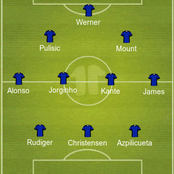 Thomas Tuchel To Make Five Changes In Expected Chelsea Line_Up To Get A Positive Result At Anfield.