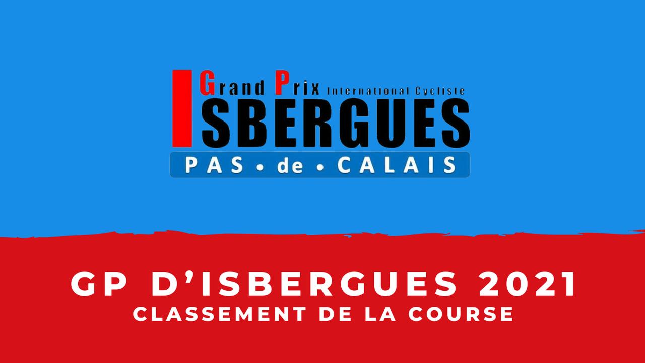 Grand Prix d'Isbergues 2021 : le classement
