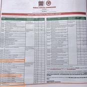 Step by Step Application for Public Service Commission 657 Jobs in the Portal as Deadline Day Looms