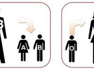 Astuce pour homme: Voici comment le groupe peut servir de test de paternité