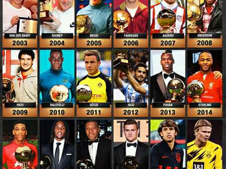 See the List of Top Players and Clubs they Played for who have Won Golden Boy Award Since 2004.
