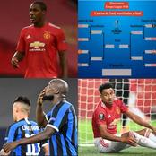 After Manchester United, and Inter Milan Matches, This is How Their Quarterfinal Fixtures Look.