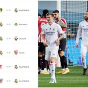 Real Madrid still have 3 tough games to play as Barca hope to win Laliga this season