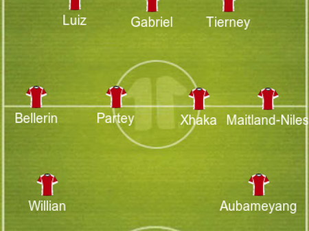 Arsenal Confirmed Lineup Against Leiscester-See Arteta Deadly Squad That Will Grab A Win, Allegedly