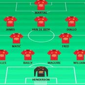 Manchester United Strongest 4-2-3-1 Line Up to Defeat Chelsea in Premier League