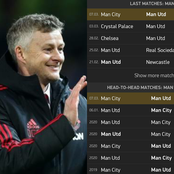 Ole Gunnar Is Yet To Win Any Trophies At Manchester United, But His Stats Are Impressive
