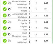Supper Saturday Matched With 238.41 Odds Set To Win You Huge Money