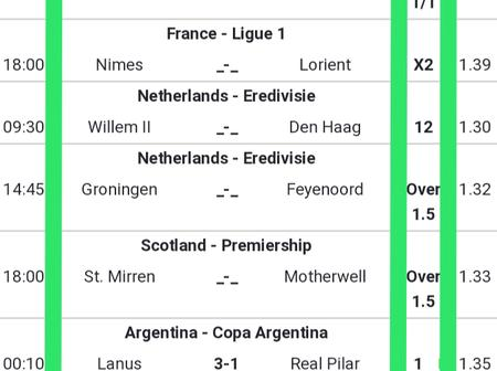 Stake and Win Massively Today from Well Analysed Soccer Predictions