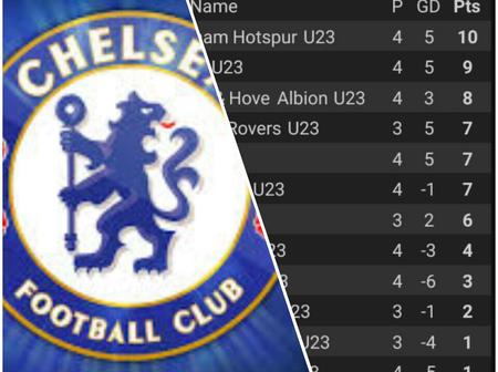 After Liverpool Beat Chelsea 3-1 Today, This Is How The EPL U-23 Table Looks Like (Photos)