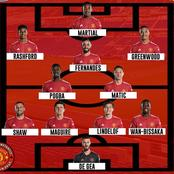 Opinion: Man-Utd Fans Might Be Happy If They See This Lineup Ole Could Use In Their Next EPL Match