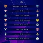 This week champions League results just for you